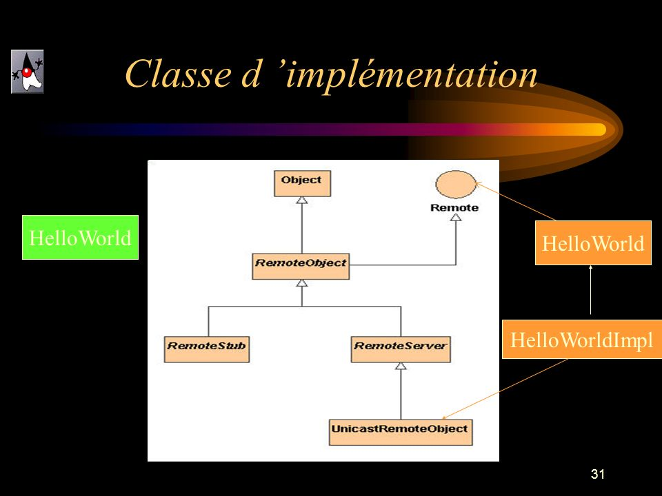 31 Classe d implémentation HelloWorld HelloWorldImpl