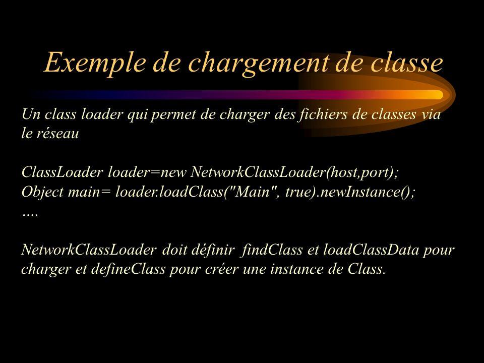 Exemple de chargement de classe Un class loader qui permet de charger des fichiers de classes via le réseau ClassLoader loader=new NetworkClassLoader(