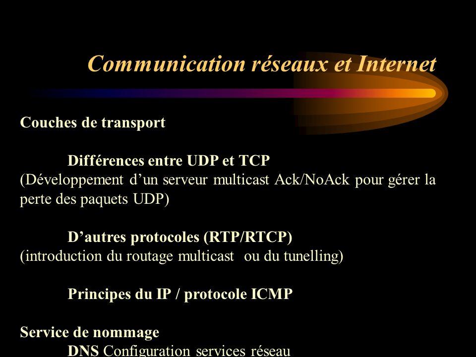 Communication réseaux et Internet Couches de transport Différences entre UDP et TCP (Développement dun serveur multicast Ack/NoAck pour gérer la perte