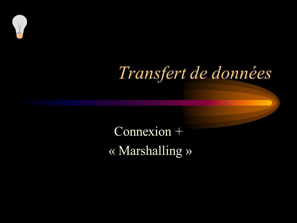 Transfert de données Connexion + « Marshalling »