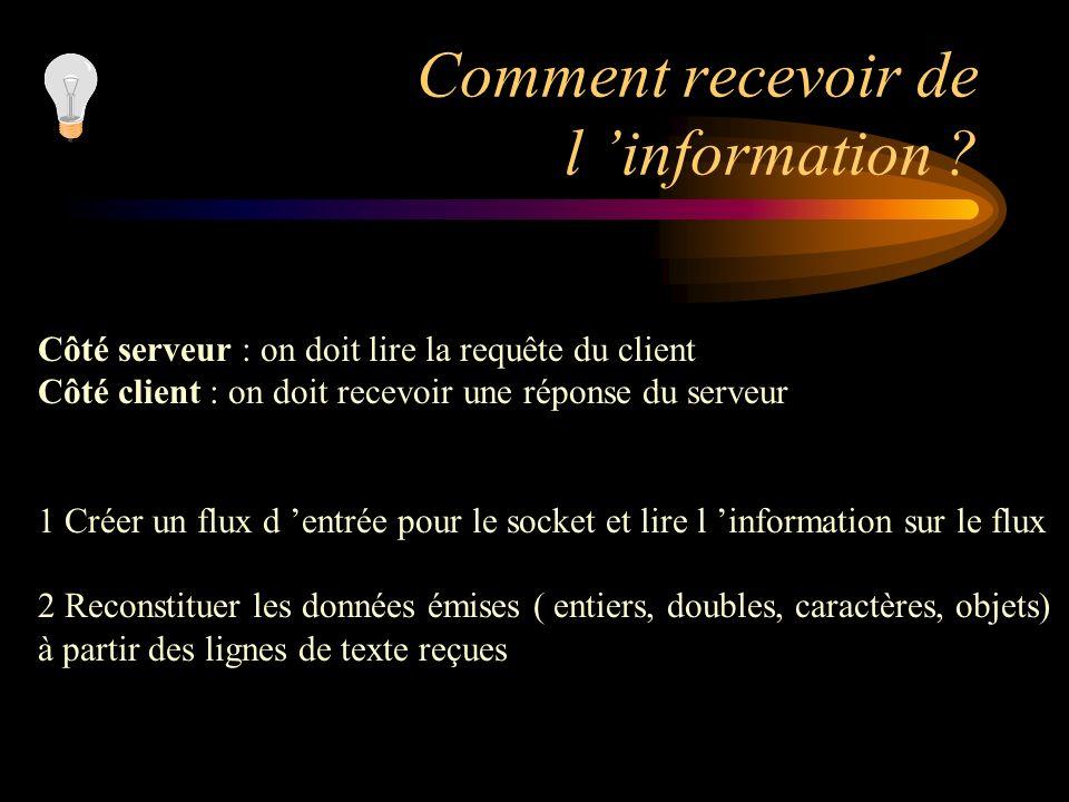 Comment recevoir de l information ? Côté serveur : on doit lire la requête du client Côté client : on doit recevoir une réponse du serveur 1 Créer un
