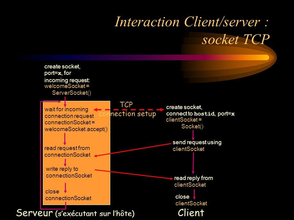 Interaction Client/server : socket TCP Serveur (sexécutant sur lhôte) Client wait for incoming connection request connectionSocket = welcomeSocket.acc