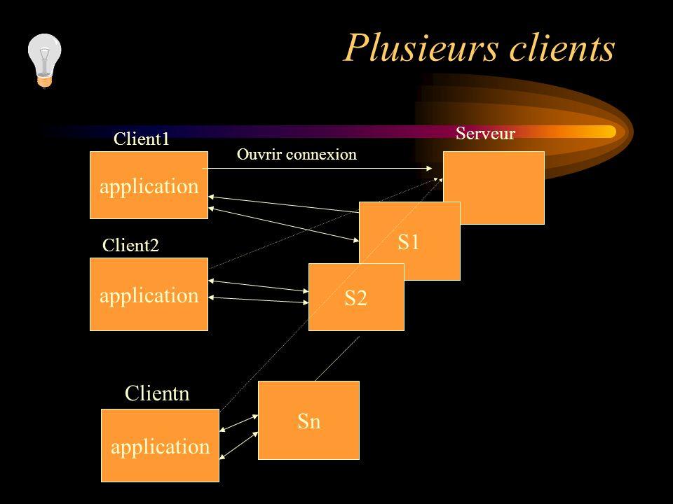 Plusieurs clients application Clientn Serveur Ouvrir connexion application Client1 application Client2 S1 S2 Sn