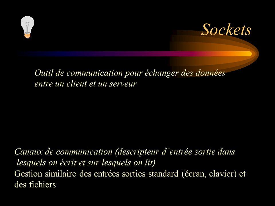 Sockets Outil de communication pour échanger des données entre un client et un serveur Canaux de communication (descripteur dentrée sortie dans lesque