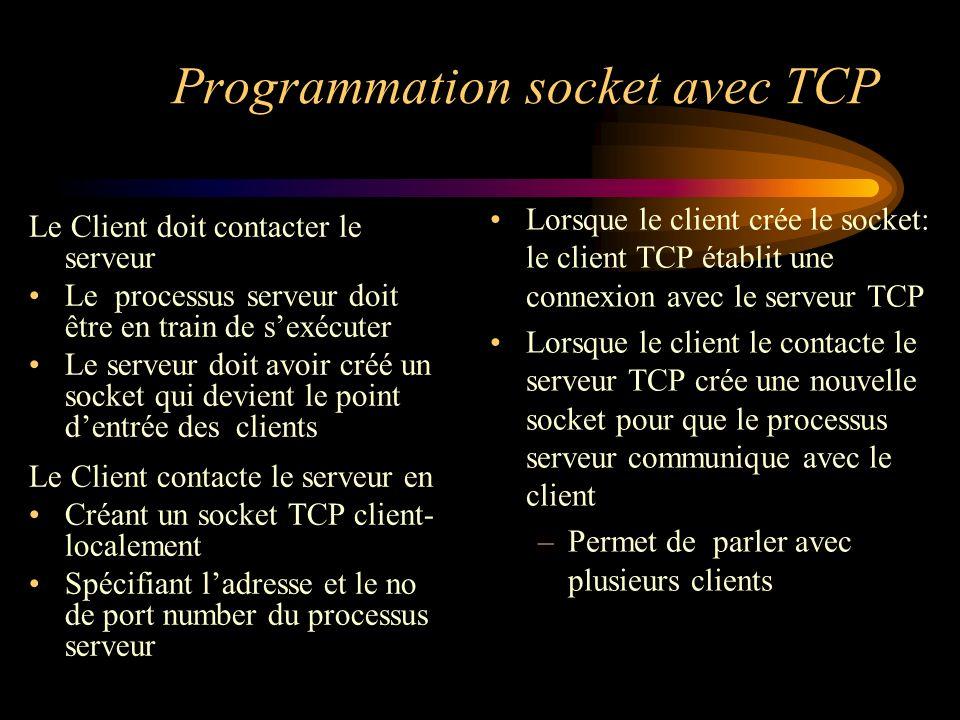 Programmation socket avec TCP Le Client doit contacter le serveur Le processus serveur doit être en train de sexécuter Le serveur doit avoir créé un s