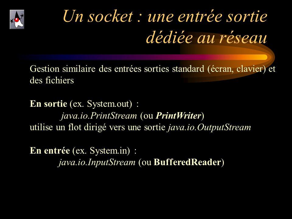 La classe QuoteServer socket = new DatagramSocket(4445); Création dun DatagramSocket sur le port 4445 qui permet au serveur de communiquer avec tous ces clients try { in = new BufferedReader(new FileReader( one-liners.txt )); } catch (FileNotFoundException e) System.err.println( Couldn t open quote file.