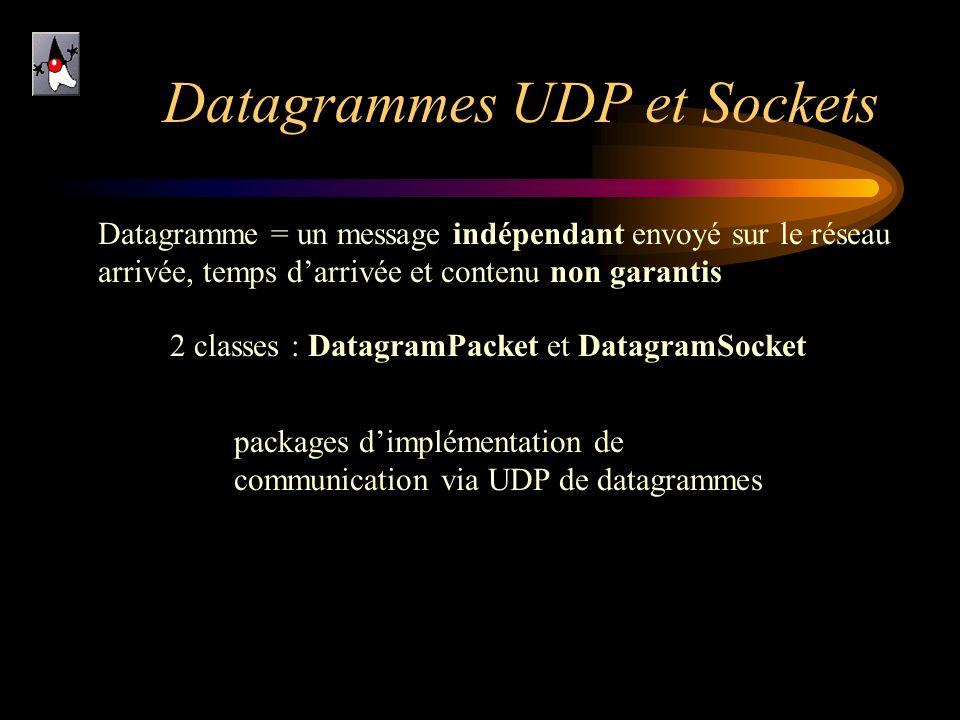 Datagrammes UDP et Sockets 2 classes : DatagramPacket et DatagramSocket Datagramme = un message indépendant envoyé sur le réseau arrivée, temps darriv