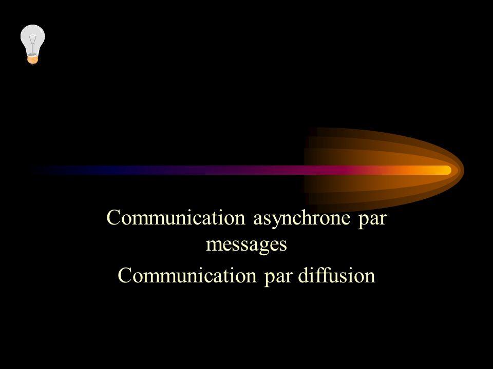 Communication asynchrone par messages Communication par diffusion