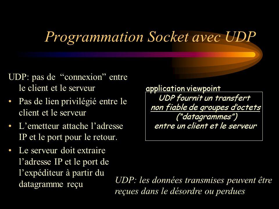 Programmation Socket avec UDP UDP: pas de connexion entre le client et le serveur Pas de lien privilégié entre le client et le serveur Lemetteur attac