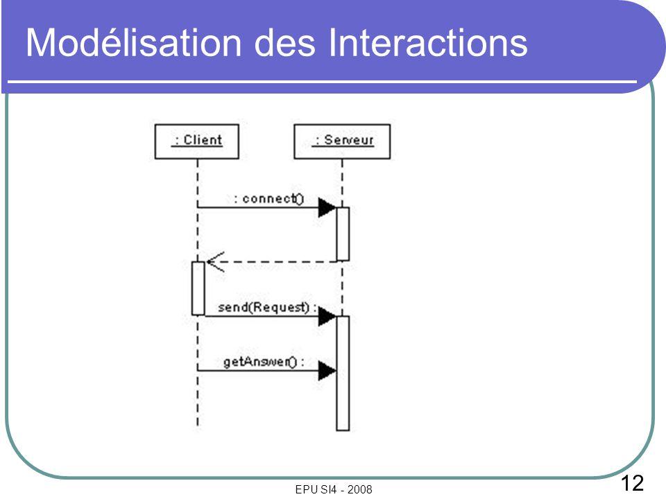 12 EPU SI4 - 2008 Modélisation des Interactions