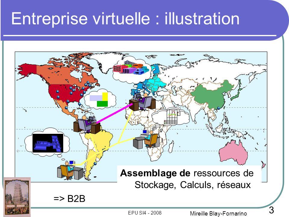 3 EPU SI4 - 2008 Entreprise virtuelle : illustration c u t divKgraduF () Mireille Blay-Fornarino Assemblage de ressources de Stockage, Calculs, réseaux => B2B