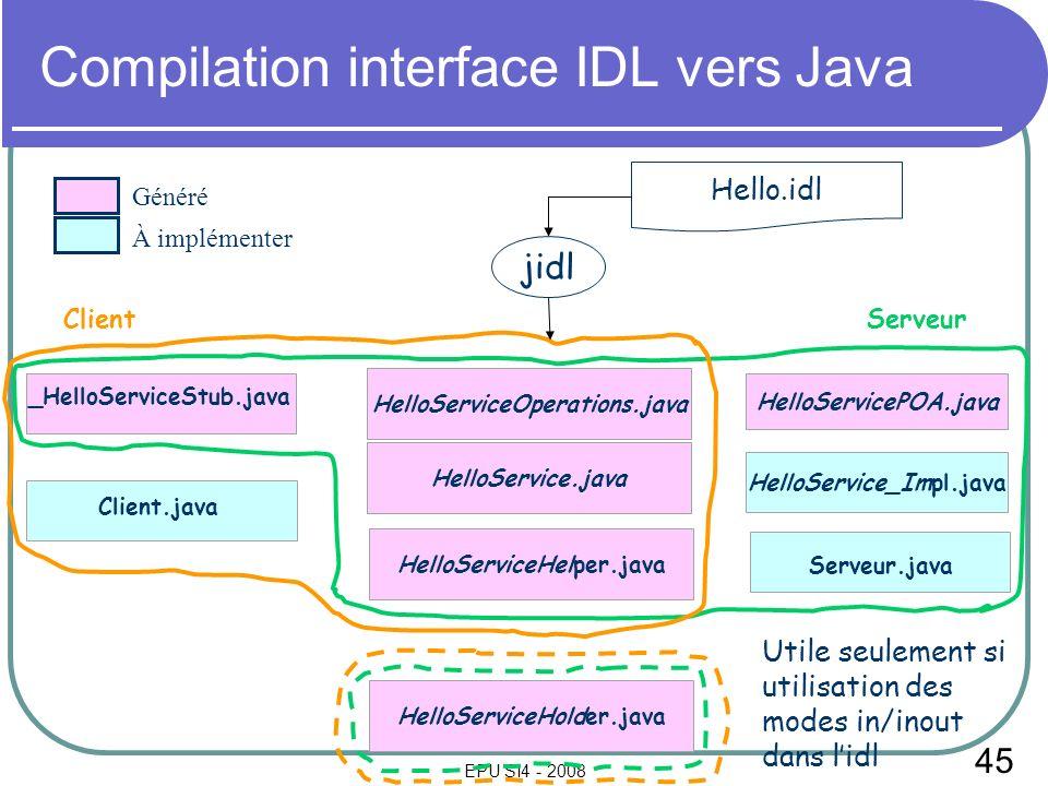 45 EPU SI4 - 2008 Compilation interface IDL vers Java HelloService.java _HelloServiceStub.java HelloServicePOA.java HelloService_Impl.java Client.java Serveur.java Hello.idl HelloServiceHelper.java HelloServiceHolder.java HelloServiceOperations.java jidl À implémenter Généré ServeurClient Utile seulement si utilisation des modes in/inout dans lidl