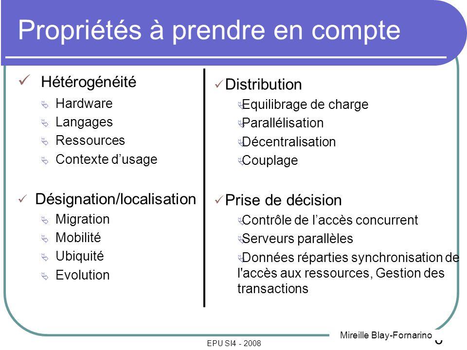 57 EPU SI4 - 2008 Echanges de messages JMS Principe : Production de messages Consommation des messages Tous clients du « bus »!