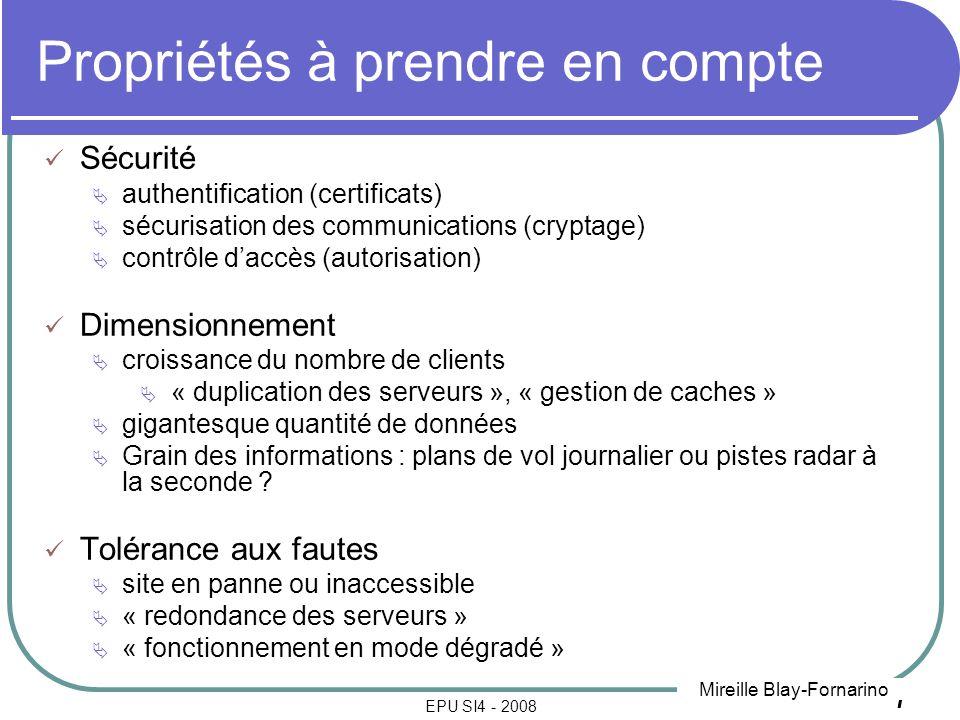 7 EPU SI4 - 2008 Propriétés à prendre en compte Sécurité authentification (certificats) sécurisation des communications (cryptage) contrôle daccès (au