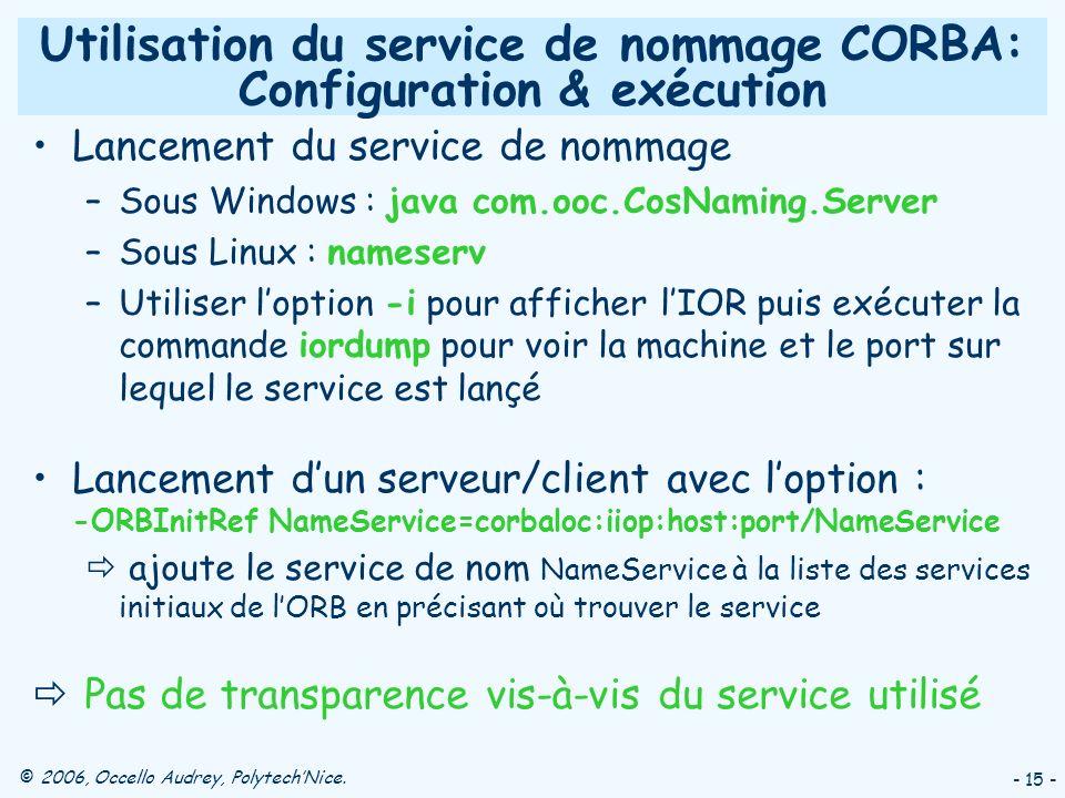 © 2006, Occello Audrey, PolytechNice. - 15 - Utilisation du service de nommage CORBA: Configuration & exécution Lancement du service de nommage –Sous