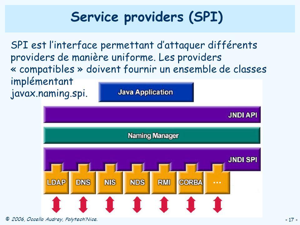 © 2006, Occello Audrey, PolytechNice. - 17 - Service providers (SPI) SPI est linterface permettant dattaquer différents providers de manière uniforme.