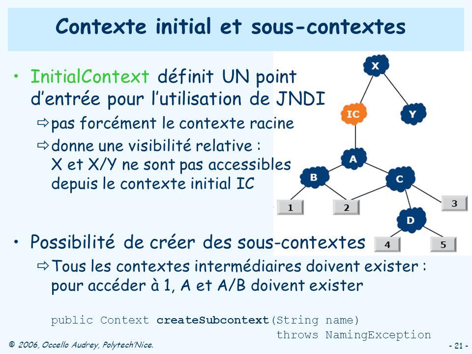 © 2006, Occello Audrey, PolytechNice. - 21 - Contexte initial et sous-contextes InitialContext définit UN point dentrée pour lutilisation de JNDI pas