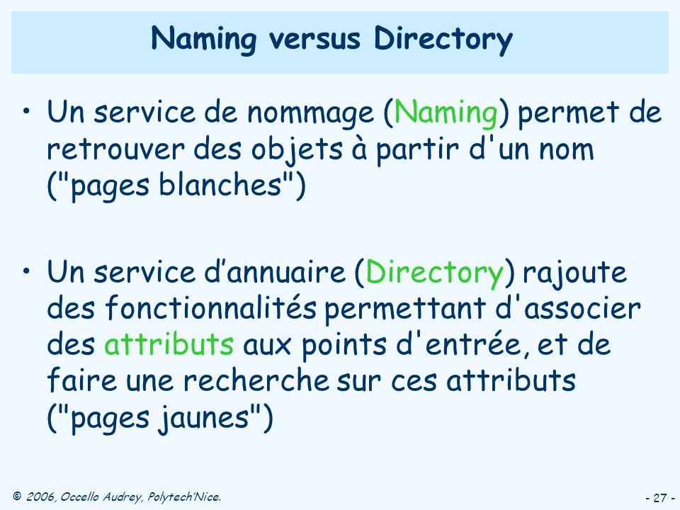 © 2006, Occello Audrey, PolytechNice. - 27 - Naming versus Directory Un service de nommage (Naming) permet de retrouver des objets à partir d'un nom (