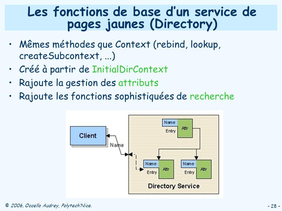 © 2006, Occello Audrey, PolytechNice. - 28 - Les fonctions de base dun service de pages jaunes (Directory) Mêmes méthodes que Context (rebind, lookup,