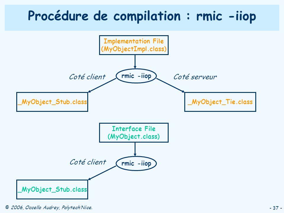 © 2006, Occello Audrey, PolytechNice. - 37 - Procédure de compilation : rmic -iiop Implementation File (MyObjectImpl.class) rmic -iiop _MyObject_Stub.