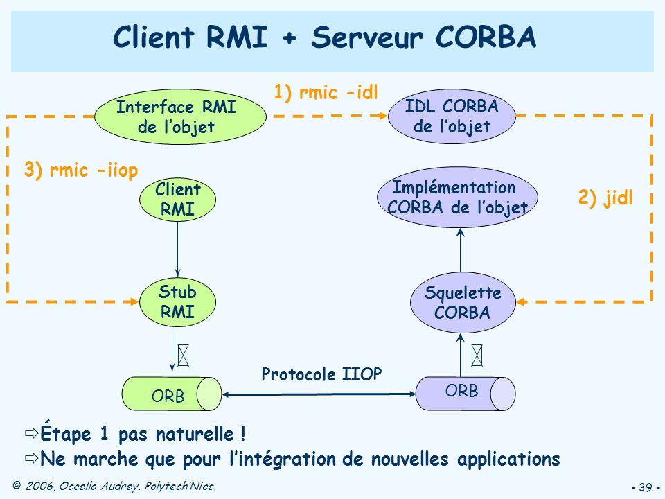 © 2006, Occello Audrey, PolytechNice. - 39 - Client RMI + Serveur CORBA Implémentation CORBA de lobjet Client RMI Stub RMI ORB Squelette CORBA ORB Int