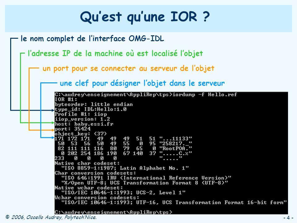 © 2006, Occello Audrey, PolytechNice. - 4 - Quest quune IOR ? le nom complet de linterface OMG-IDL ladresse IP de la machine où est localisé lobjet un