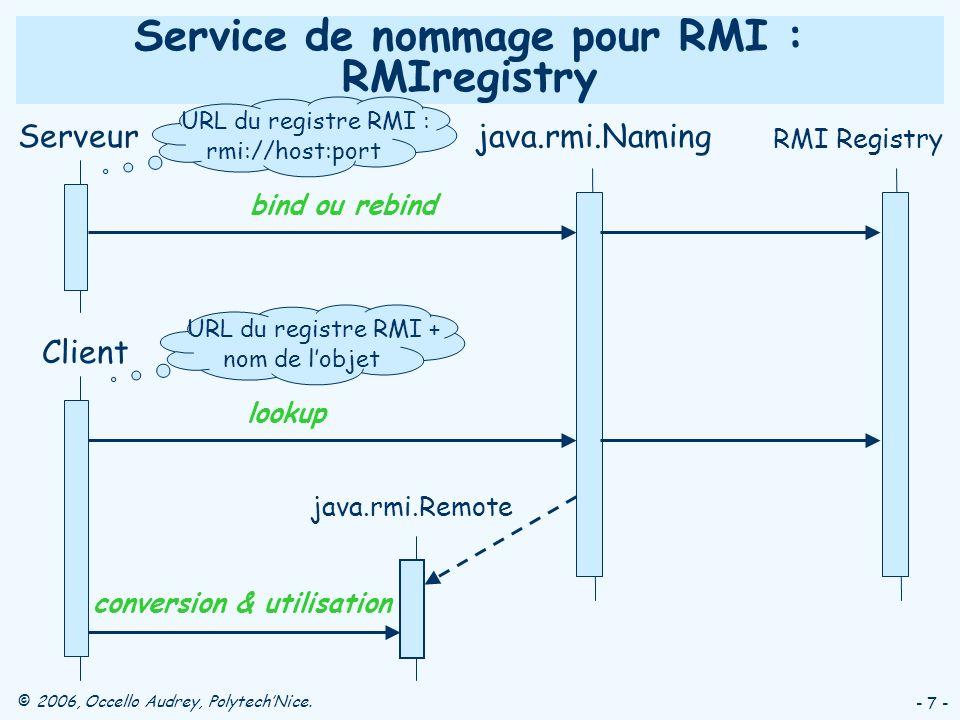 © 2006, Occello Audrey, PolytechNice. - 7 - Serveur Service de nommage pour RMI : RMIregistry bind ou rebind java.rmi.Naming lookup java.rmi.Remote co