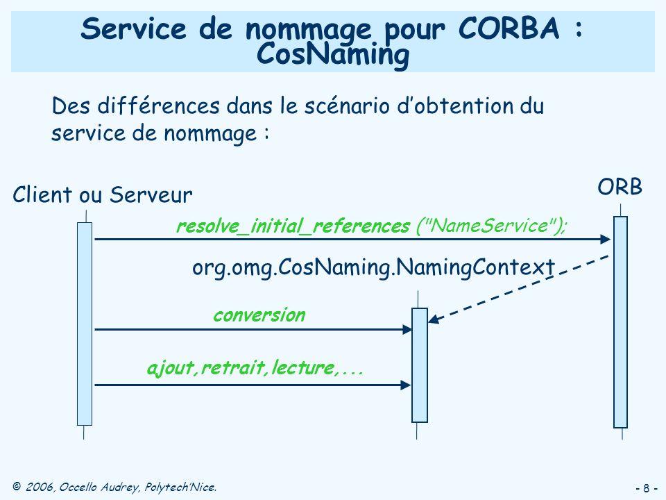 © 2006, Occello Audrey, PolytechNice. - 8 - Client ou Serveur conversion ajout,retrait,lecture,... resolve_initial_references (