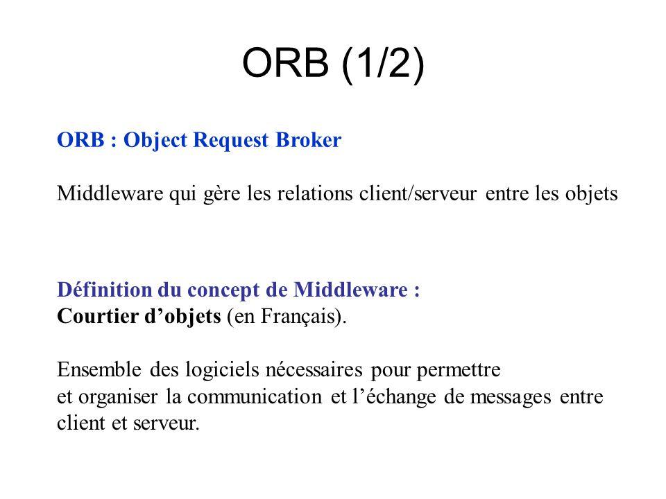 ORB (1/2) ORB : Object Request Broker Middleware qui gère les relations client/serveur entre les objets Définition du concept de Middleware : Courtier