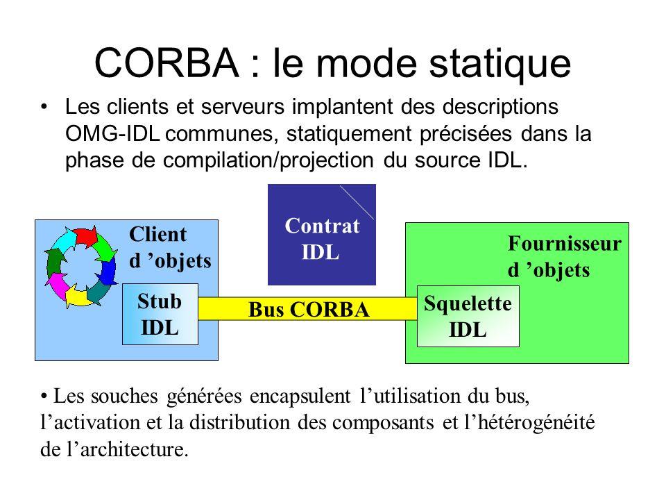 Les clients et serveurs implantent des descriptions OMG-IDL communes, statiquement précisées dans la phase de compilation/projection du source IDL. CO