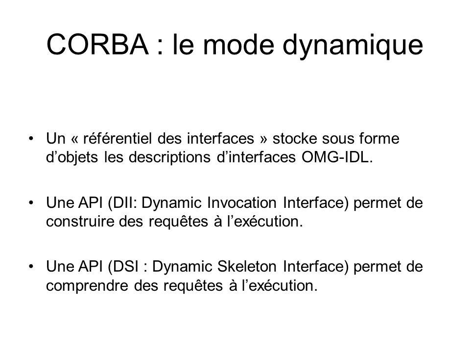 Un « référentiel des interfaces » stocke sous forme dobjets les descriptions dinterfaces OMG-IDL. Une API (DII: Dynamic Invocation Interface) permet d