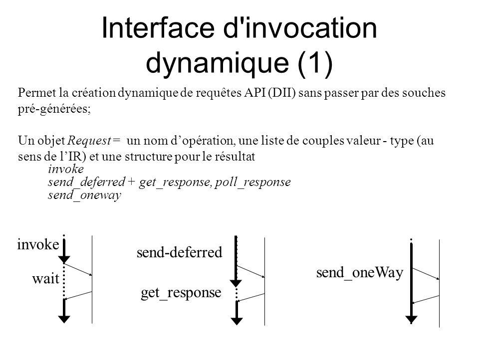 Permet la création dynamique de requêtes API (DII) sans passer par des souches pré-générées; Un objet Request = un nom dopération, une liste de couple