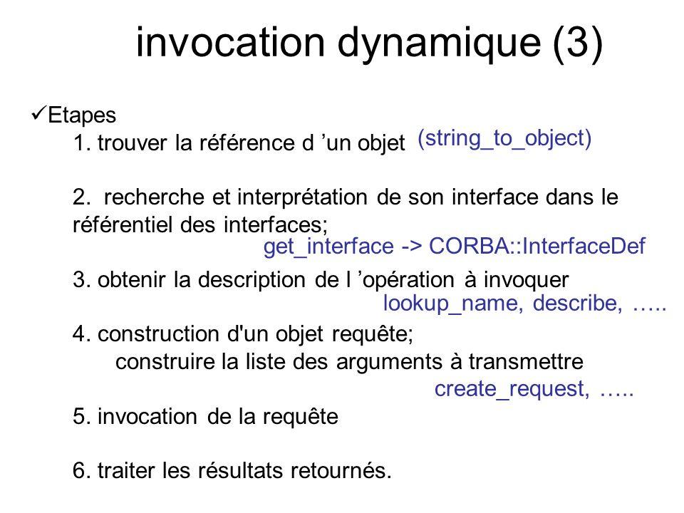 Etapes 1. trouver la référence d un objet 2. recherche et interprétation de son interface dans le référentiel des interfaces; 3. obtenir la descriptio