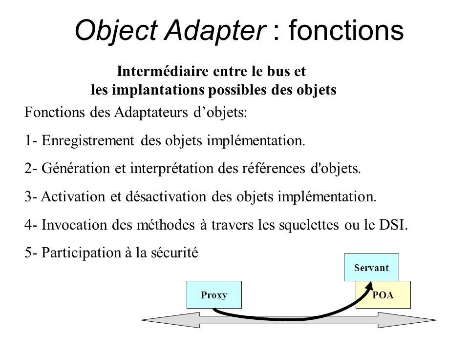 Object Adapter : fonctions Fonctions des Adaptateurs dobjets: 1- Enregistrement des objets implémentation. 2- Génération et interprétation des référen