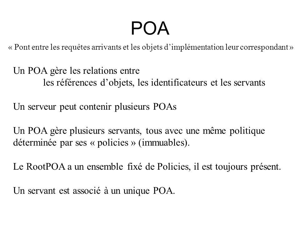 POA « Pont entre les requêtes arrivants et les objets dimplémentation leur correspondant » Un POA gère les relations entre les références dobjets, les