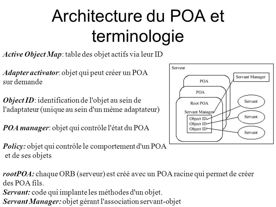 Active Object Map: table des objet actifs via leur ID Adapter activator: objet qui peut créer un POA sur demande Object ID: identification de l'objet