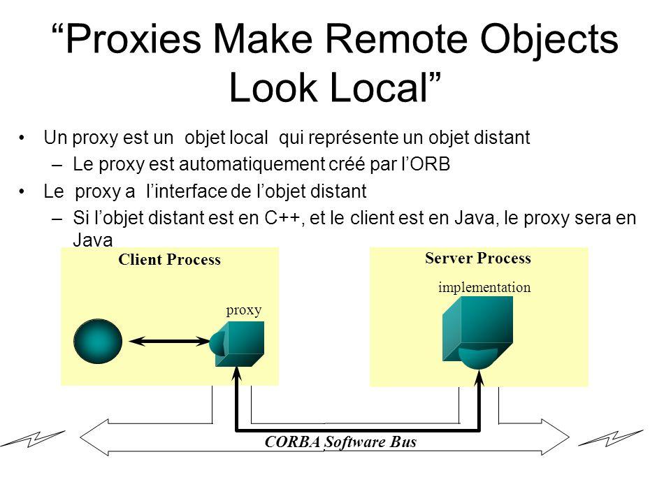 Proxies Make Remote Objects Look Local Un proxy est un objet local qui représente un objet distant –Le proxy est automatiquement créé par lORB Le prox
