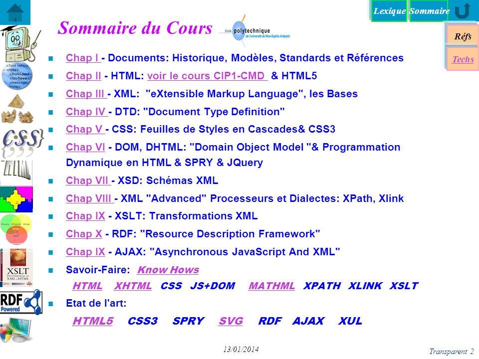 SommaireLexique Réfs Techs...... Transparent 2 13/01/2014 Sommaire du Cours n Chap I - Documents: Historique, Modèles, Standards et Références Chap I