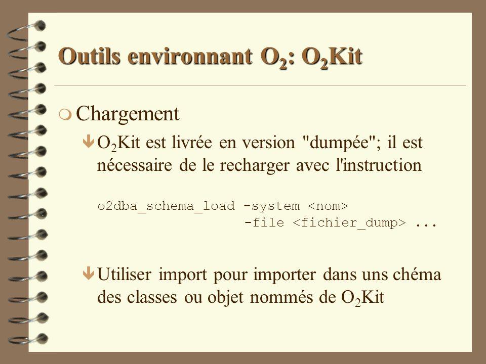 Outils environnant O 2 : O 2 Kit m Chargement O 2 Kit est livrée en version