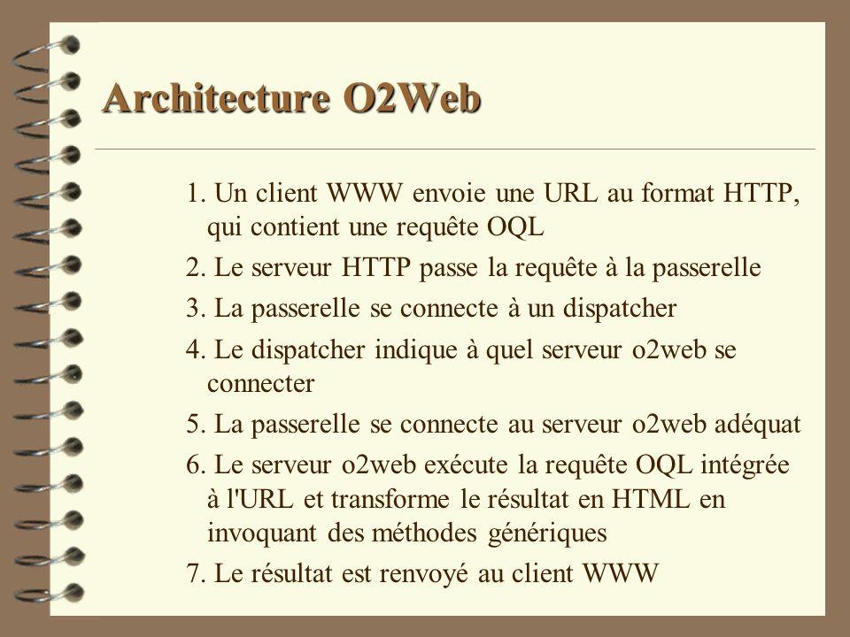 Architecture O2Web 1. Un client WWW envoie une URL au format HTTP, qui contient une requête OQL 2. Le serveur HTTP passe la requête à la passerelle 3.