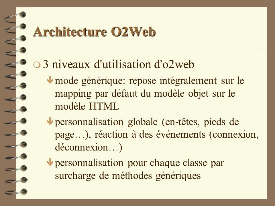 Architecture O2Web m 3 niveaux d'utilisation d'o2web ê mode générique: repose intégralement sur le mapping par défaut du modèle objet sur le modèle HT