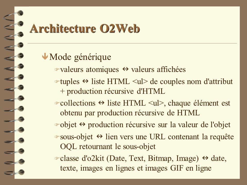 Architecture O2Web ê Mode générique F valeurs atomiques valeurs affichées F tuples liste HTML de couples nom d'attribut + production récursive d'HTML