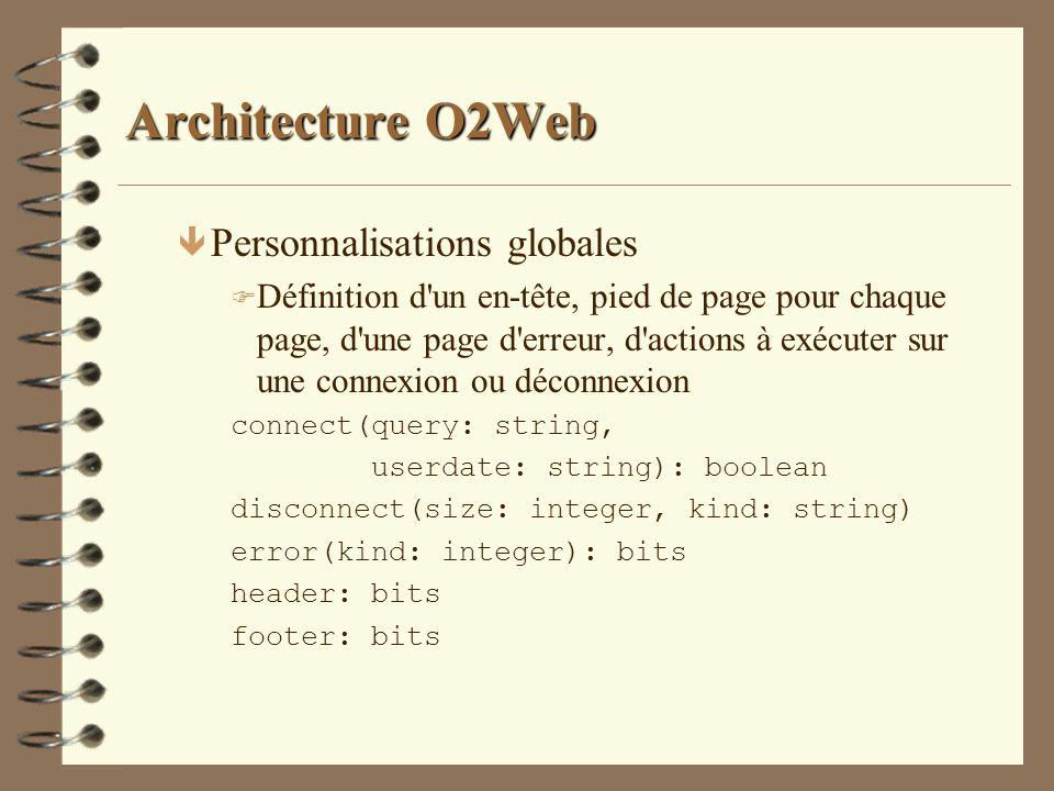 Architecture O2Web ê Personnalisations globales F Définition d'un en-tête, pied de page pour chaque page, d'une page d'erreur, d'actions à exécuter su