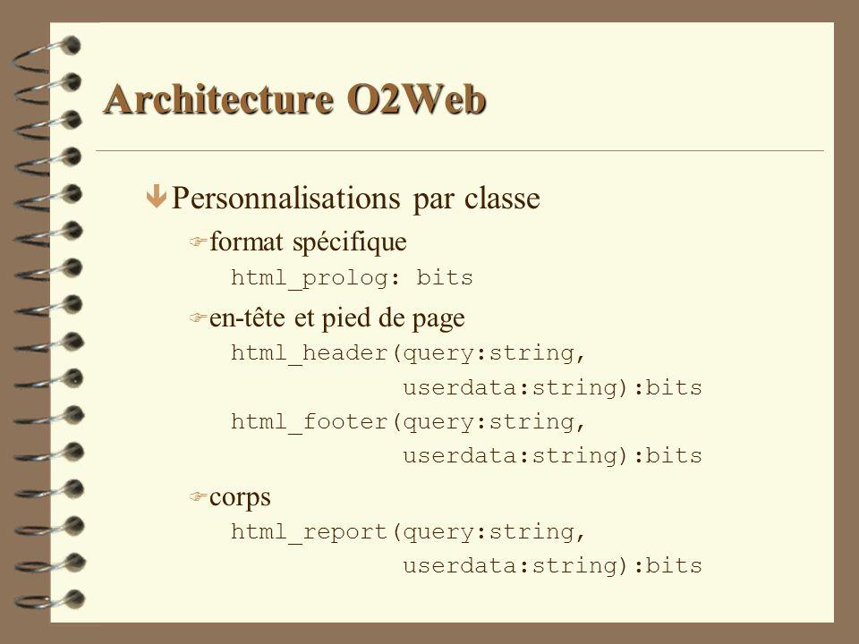 Architecture O2Web ê Personnalisations par classe F format spécifique html_prolog: bits F en-tête et pied de page html_header(query:string, userdata:s