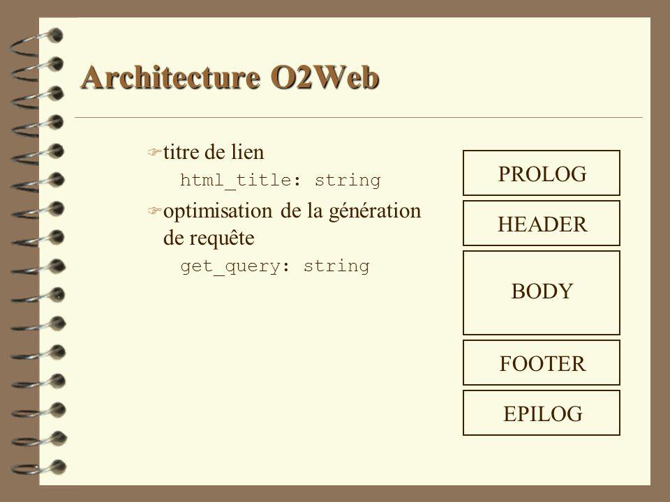 Architecture O2Web F titre de lien html_title: string F optimisation de la génération de requête get_query: string PROLOG HEADER BODY FOOTER EPILOG