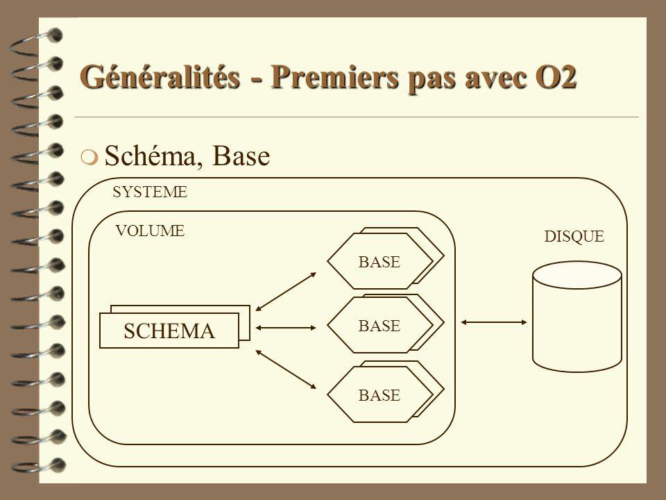 SCHEMA BASE Généralités - Premiers pas avec O2 m Schéma, Base BASE SCHEMA SYSTEME VOLUME DISQUE