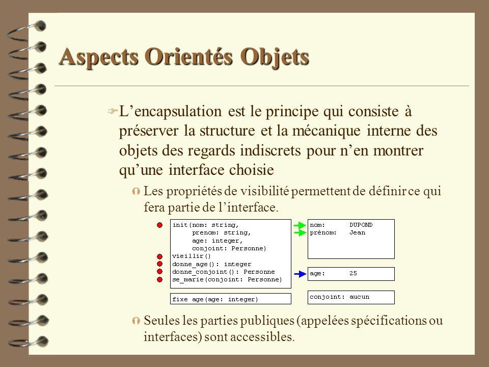 Aspects Orientés Objets F Lencapsulation est le principe qui consiste à préserver la structure et la mécanique interne des objets des regards indiscre