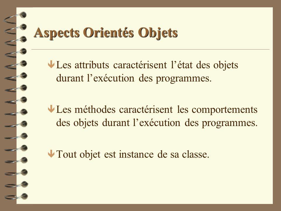 Aspects Orientés Objets ê Les attributs caractérisent létat des objets durant lexécution des programmes. ê Les méthodes caractérisent les comportement