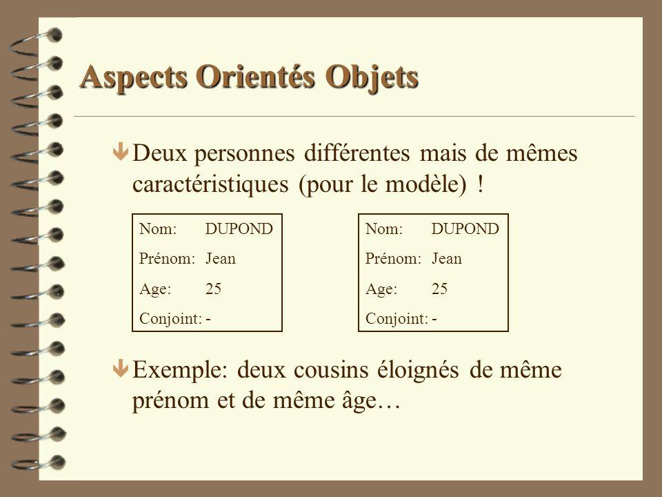 Aspects Orientés Objets ê Deux personnes différentes mais de mêmes caractéristiques (pour le modèle) ! ê Exemple: deux cousins éloignés de même prénom