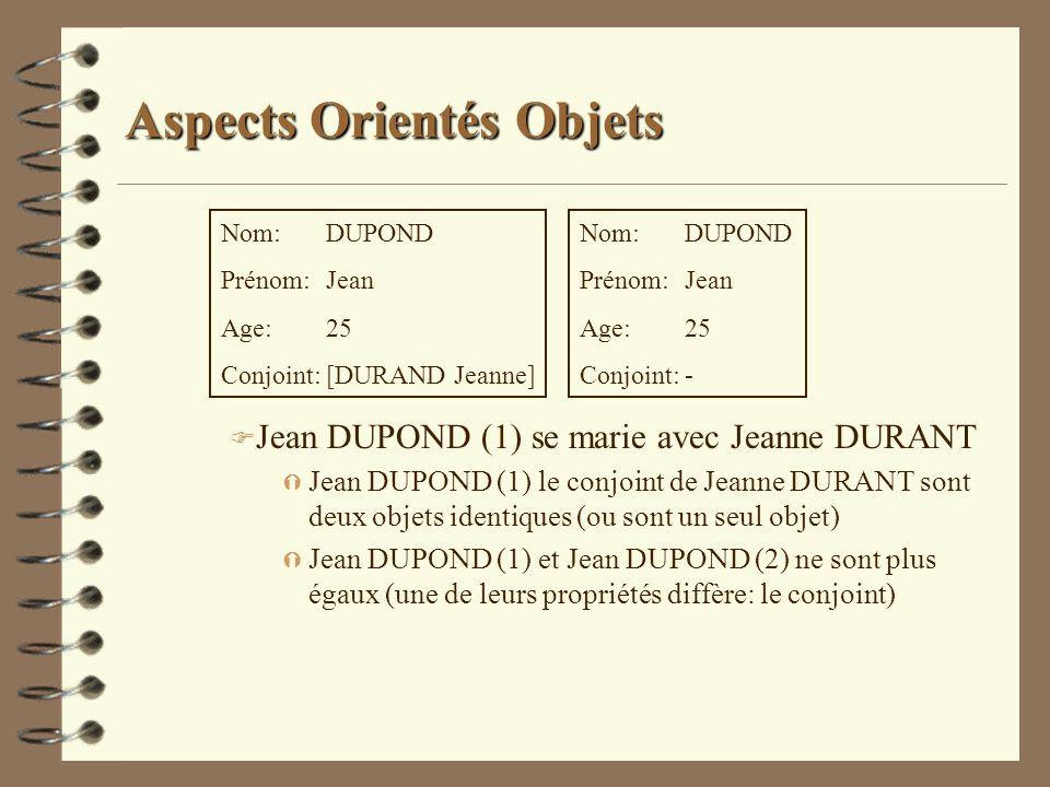 Aspects Orientés Objets F Jean DUPOND (1) se marie avec Jeanne DURANT Ý Jean DUPOND (1) le conjoint de Jeanne DURANT sont deux objets identiques (ou s